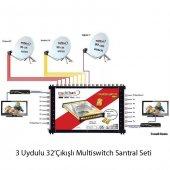 3uydulu 32çıkışlı Multiswitch Santral Seti