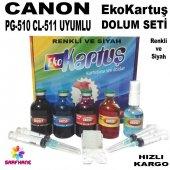 Canon Pg510, Cl511 Ekokartuş Dolum Seti 4x50ml
