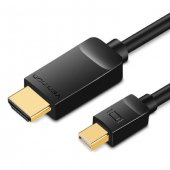 Mini Displayport To Hdmi Kablo 2mt