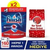 Finish Hepsi Bir Arada 80x2 Tablet Deterjan + Masa...